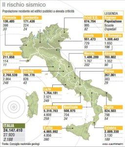 Fotografia della popolazione residente e degli edifici pubblici in zone a elevato rischio sismico in Italia (111mm x 130mm)