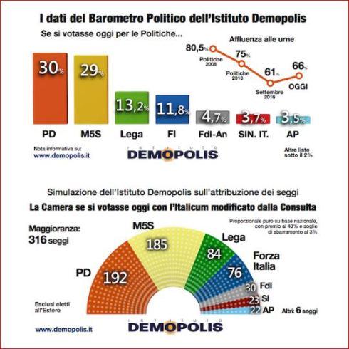 demopolis1